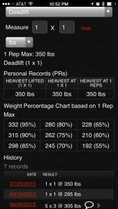 My deadlift stats